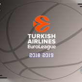 Top e Flop Turkish Airlines Euroleague – Settima Giornata